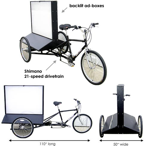 billboard-bike-pedicab-features