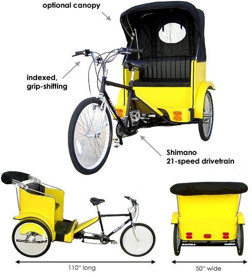 classic-pedicab-features